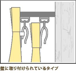壁に取り付けられているタイプ