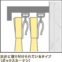 天井に取り付けられているタイプ